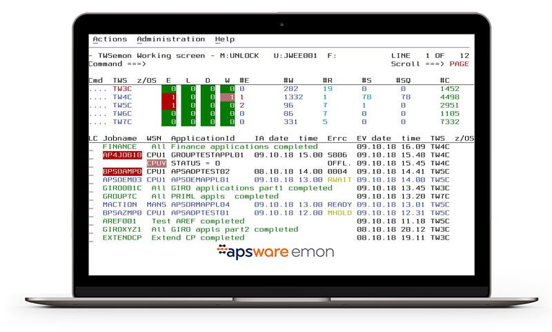 apsware emon for IWS/TWS - dashboard