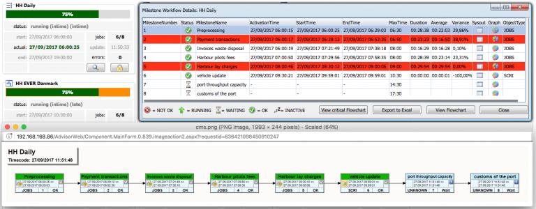 apsware advisor for Automic - workflow