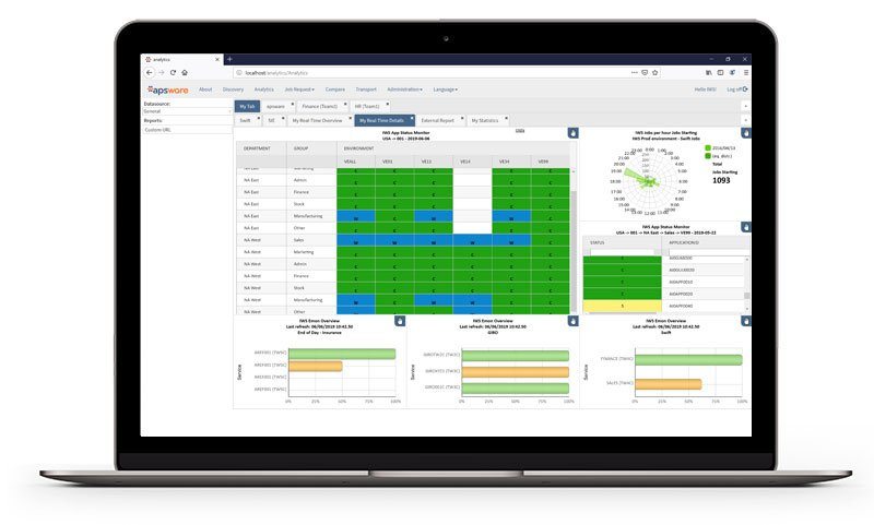 apsware emon for IWS/TWS - Overview