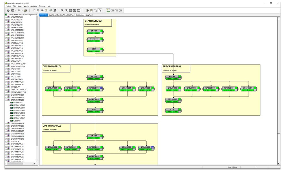 apsware visualjob for IWS/TWS - flowchart