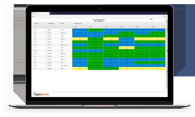 apsware analytics for IWS/TWS - Realtime Job Status