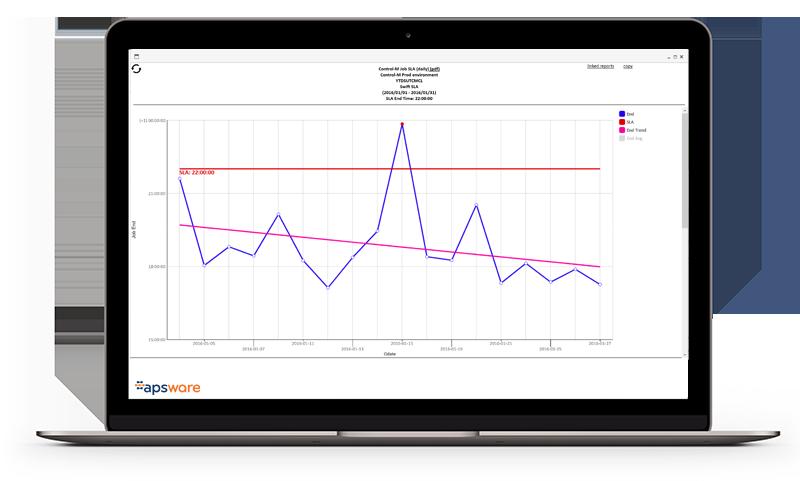 apsware analytics for Control-M - SLA daily