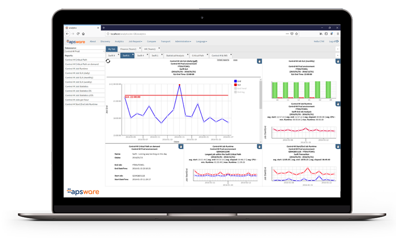 apsware analytics for Control-M - overview
