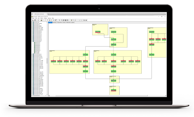 apsware visualjob for Control-M provides unmatched graphical flowcharts for Control-M.