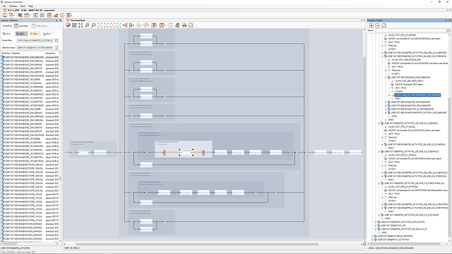 apsware omniview 6 for Automic - Flowcharting