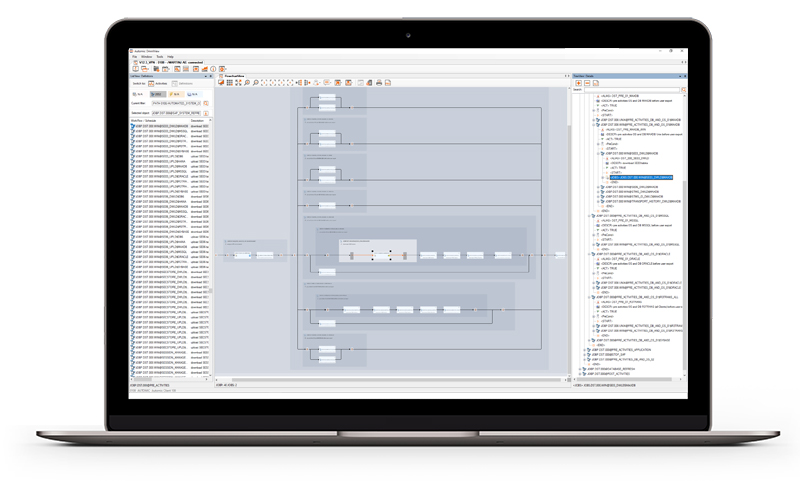 apsware omniview 6 for Automic - flowcharts