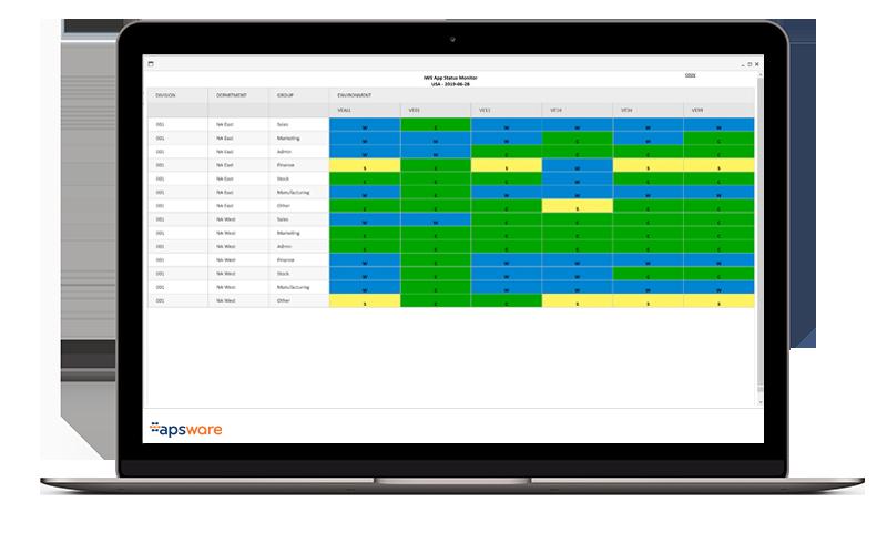 apsware analytics for IWS